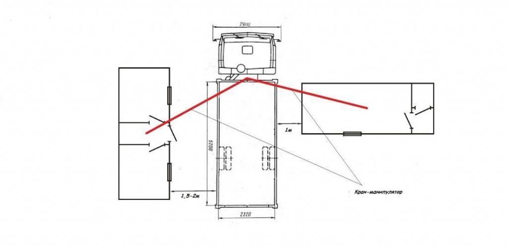 Схема разгрузки бытовки